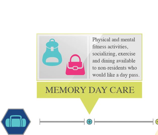 CareOptionsMEMORYDAY